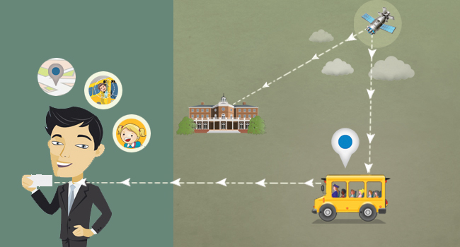 Gps School Bus Tracking System How Effective It Can Be