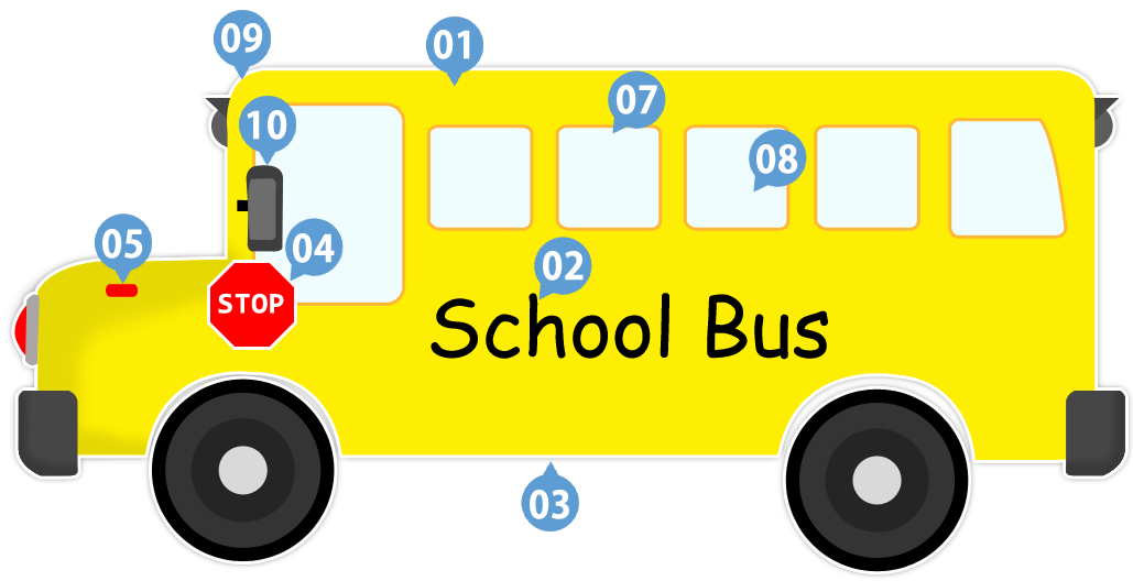 India Govt Rules & Regulations for School Bus Safety