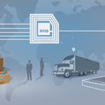 Why RFID Is Going to Be The Next Big Thing In Inventory Management?