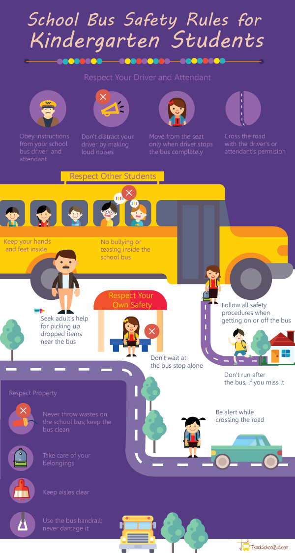 School Bus Safety for Kindergarten Students- Part I