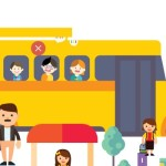School Bus Safety Rules for Kindergarten Students- Part I [Infographics]