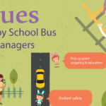 Issues Faced by School Bus Fleet Managers [Infographics]