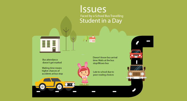 Issues Faced by a School Bus Travelling Student in a Day