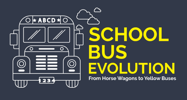 School Bus Evolution:Horse Wagons to Yellow Buses (Infographics)
