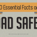 10 Essential Facts on Road Safety [Infographic]