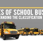 8 Types of School Buses – Understanding the Classification